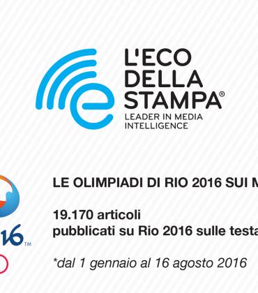Rio 2016: è il nuoto la superstar sui media!