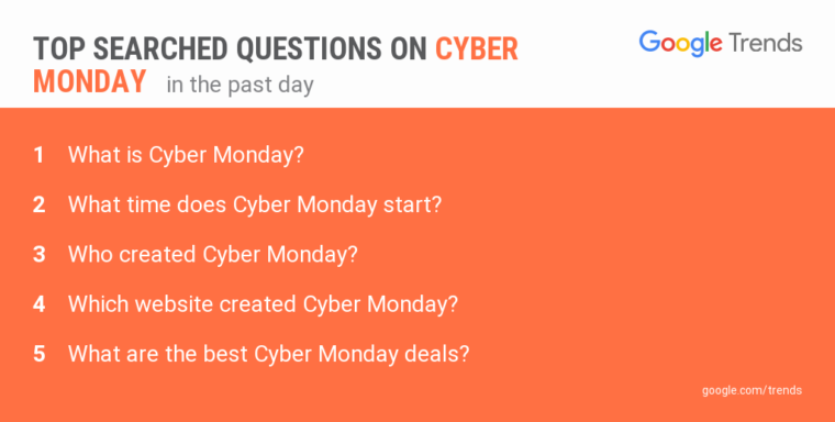 cyber-monday-google-trends