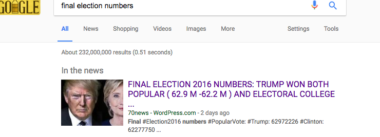 Nelle prime ore del mattino dopo l'elezione USA, Google riportava come prima fonte di notizie sui risultati elettorali un blog di fake news secondo cui Trump aveva vinto anche il voto popolare. Bufala