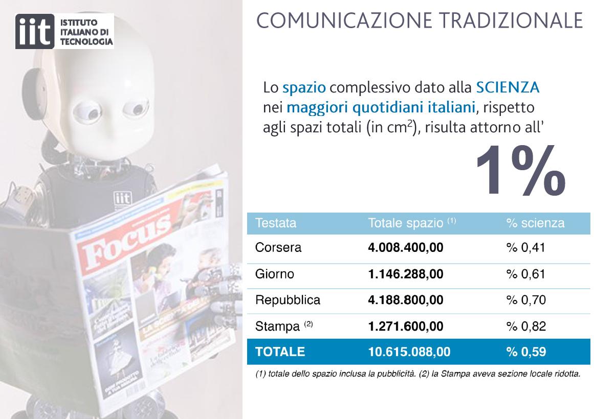spazio-per-la-scienza-sui-maggiori-quotidiani-italiani