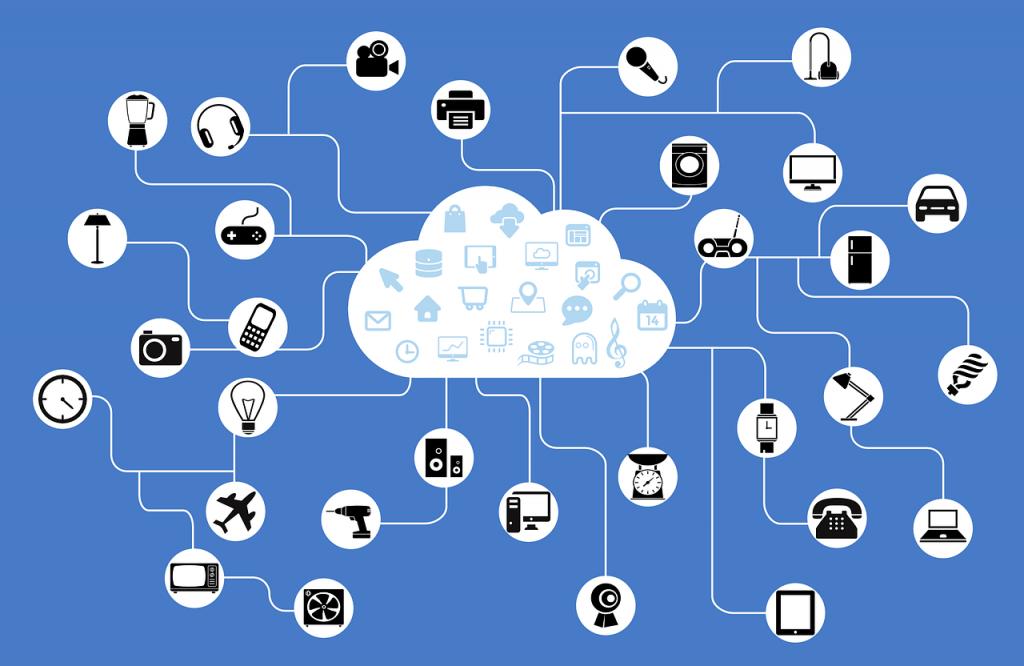 Internet of Behavior - Internet of Things